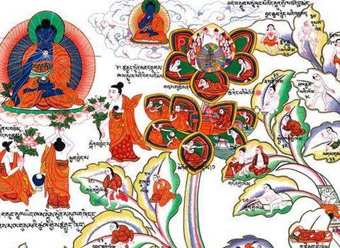 a-tibeti-gyogyaszat-alapjai-2
